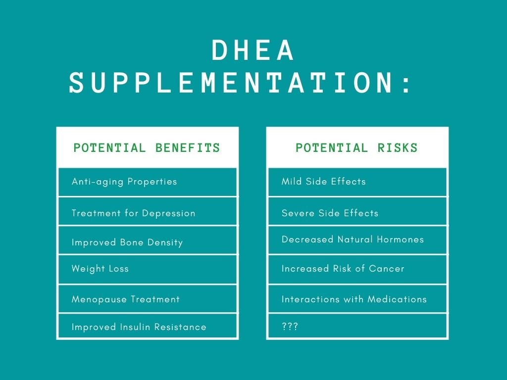 DHEA Supplementation Risks and Benefits